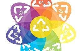 Recycling of secondary raw materials