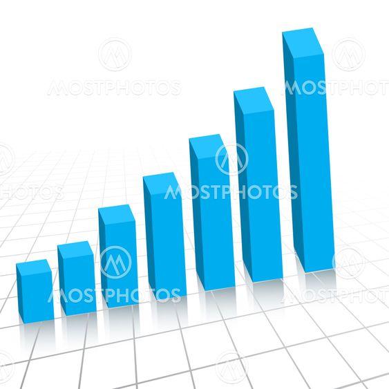 Virksomhedens fortjeneste vækst graph diagram