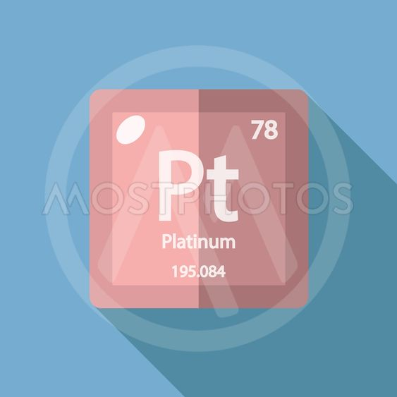 Chemical Element Platinum F Fra Yuriy Borisov Mostphotos