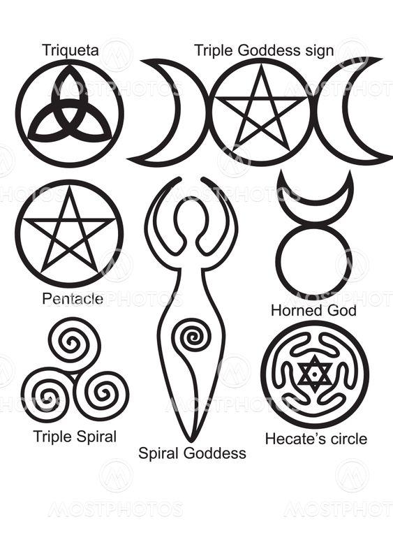 Set Of The Wiccan Symbols By Viacheslav Belyaev Mostphotos