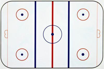 Ishockeyplan