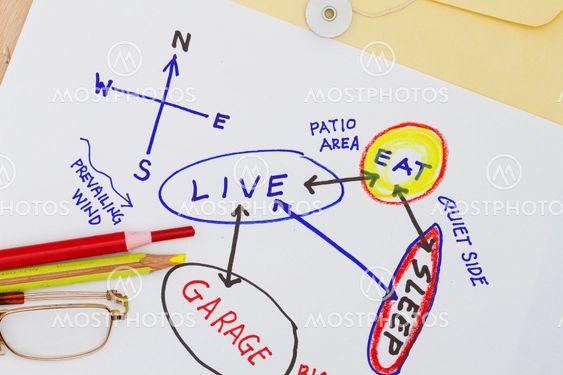 Diagram of a house plan