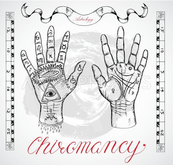 Chiromancy chart with hands