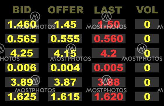 Fallande aktiekurser
