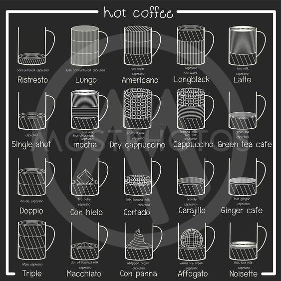 Set of coffee menu on boards