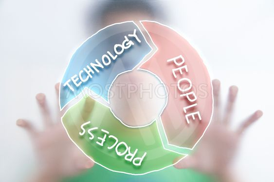 Man pushing the business word cloud on transparent screen