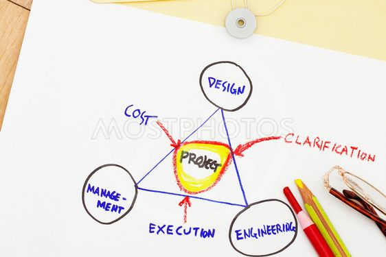 Design management and engineering